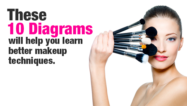 Cool These 10 Diagrams Will Help You Learn Better Makeup Techniques Wiring Digital Resources Nekoutcompassionincorg