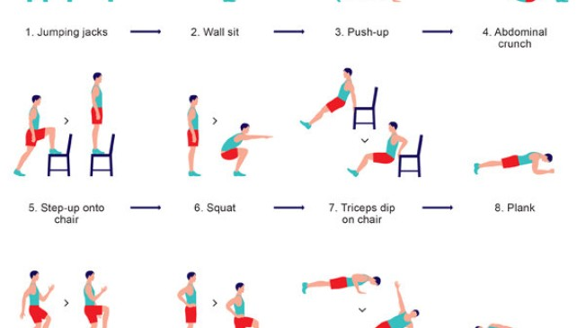Science Behind Our Old Exercise.