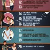 How To Tell if A Girl Likes You. 30 Signs Of Attraction.